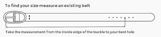 Measure an existing belt